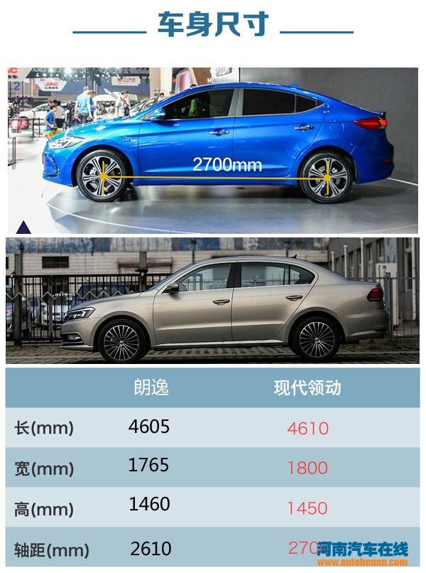全新北京现代领动上市,朗逸为什么慌了神?
